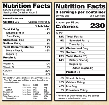 nutrition-facts-label-comparison