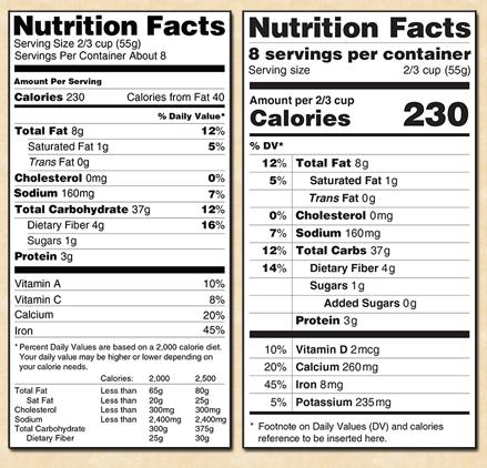 nutrition-facts-label-comparison